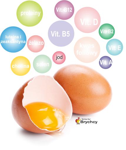 Bomba witaminowa w jajku